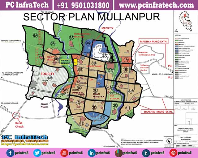 the address sector map mullanpur