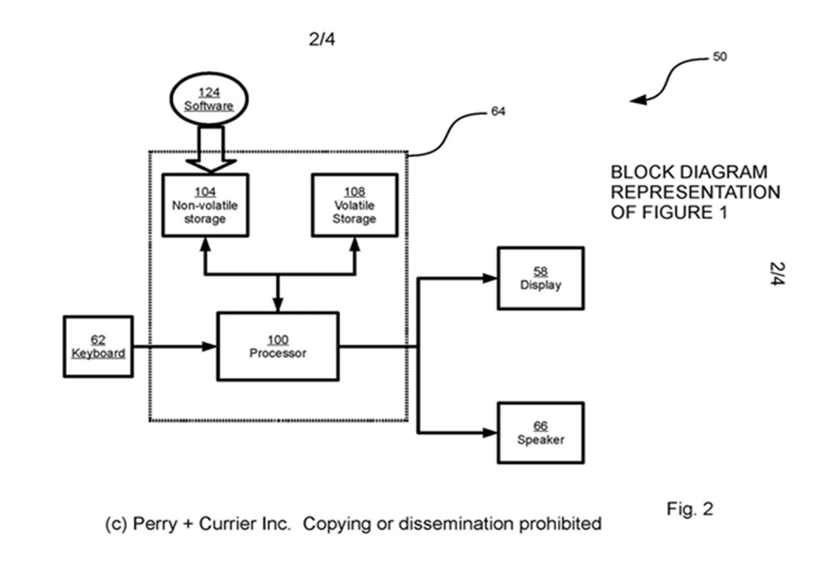 Writing Provisional Software Patent Applications