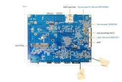 RK3399 OrangePi ports
