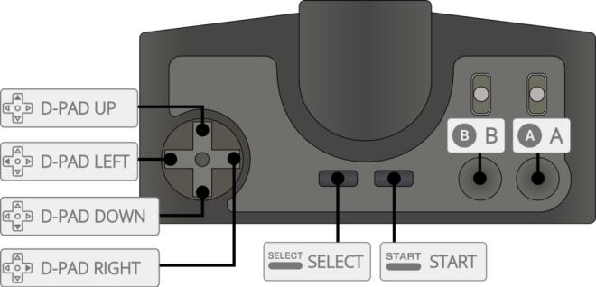 turbografx16diagram