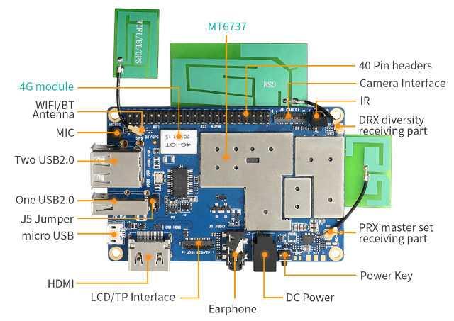 Orange Pi 4G-IoT одноплатный компьютер на SoC Mediatek MT6737 с 4G, Wi-Fi/BT/GPS, eMMC 8Гб