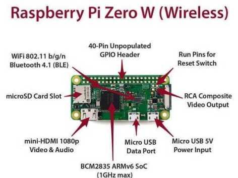 Raspberry-Pi-Zero-W-5
