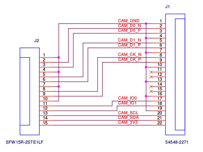 Распиновка разъемов GPIO, DSI, CSI, 3.5 аудио/видео, I2S, тестовых точек в RaspberryPi