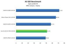 Lite-On MU3 PH6 120 GB - AS SSD Benchmark