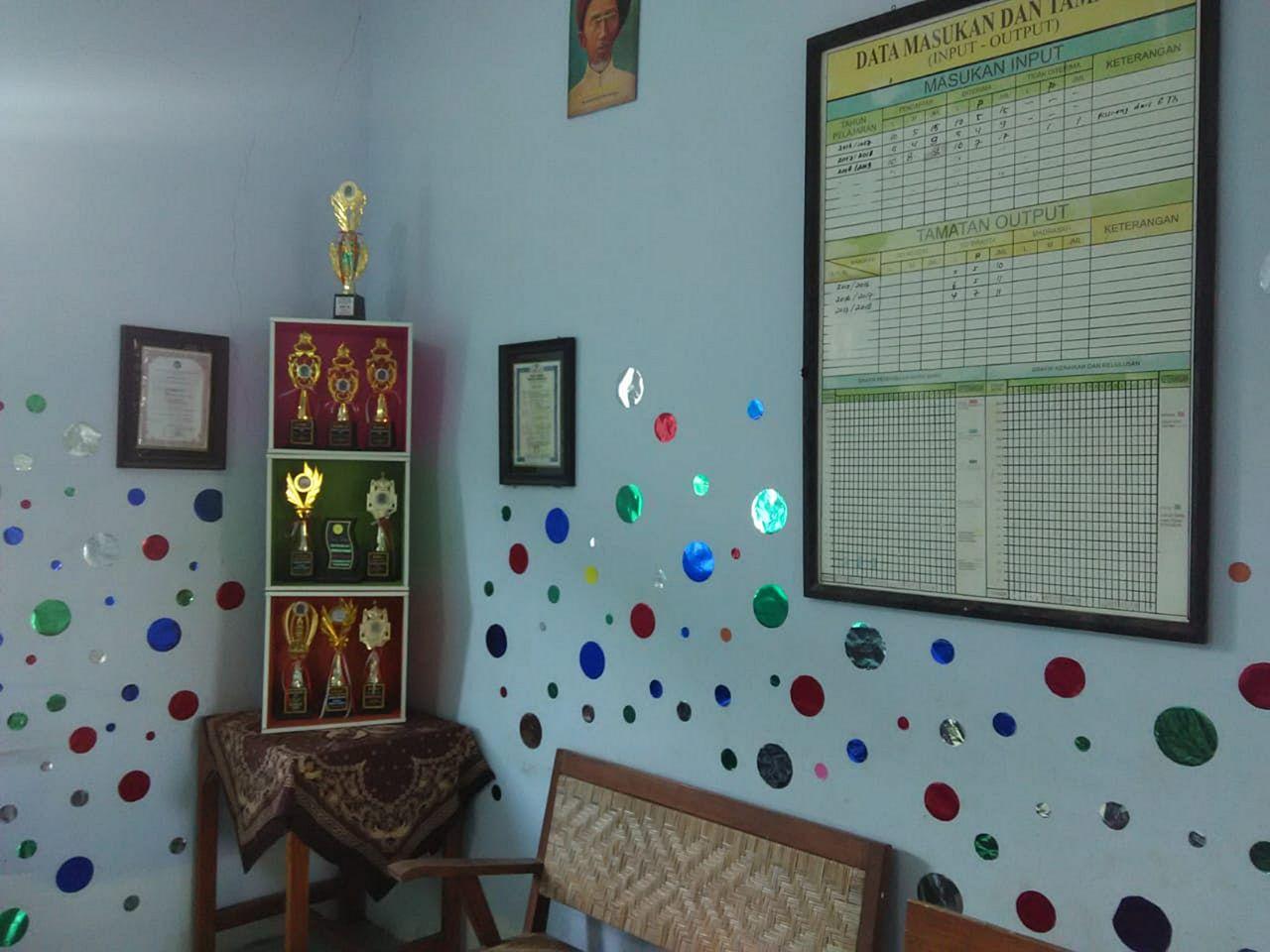 SD Muhammadiyah Bedoyo Sekolah Desa Nuansa Kota 04