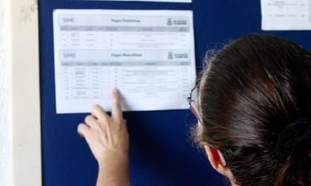 SIME está com 61 vagas de emprego abertas nesta semana