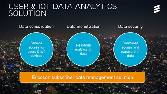 Resenje User IoT Data Analytics kompanije Ericsson