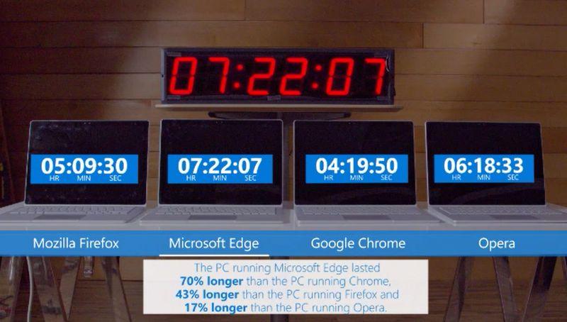 Chrome-test-01