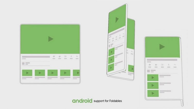 Android dobija podršku za preklopne ekrane