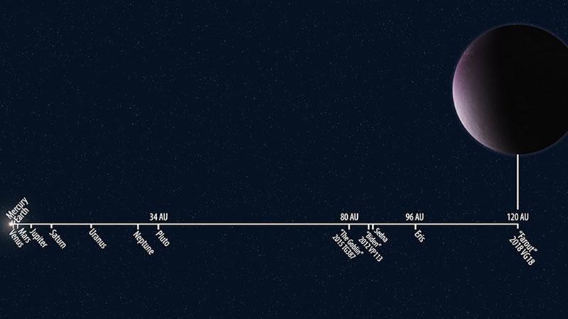 Veliko otkriće u našem solarnom sistemu