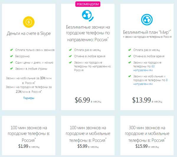 Thuế quan cho các cuộc gọi trong Skype