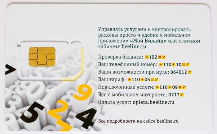 Broj za mobitela vezu Aplikacija za