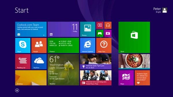 Windows 8.1 Pro ISO download | PCRIVER