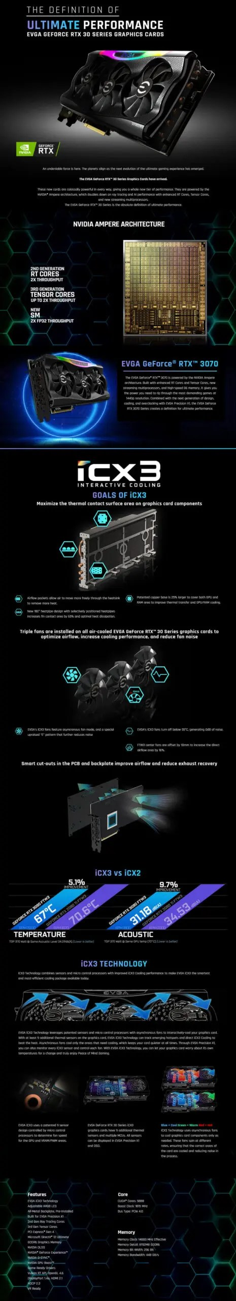 EVGA GeForce RTX 3070 FTW3 ULTRA GAMING Graphics Card (08G-P5-3767-KR)