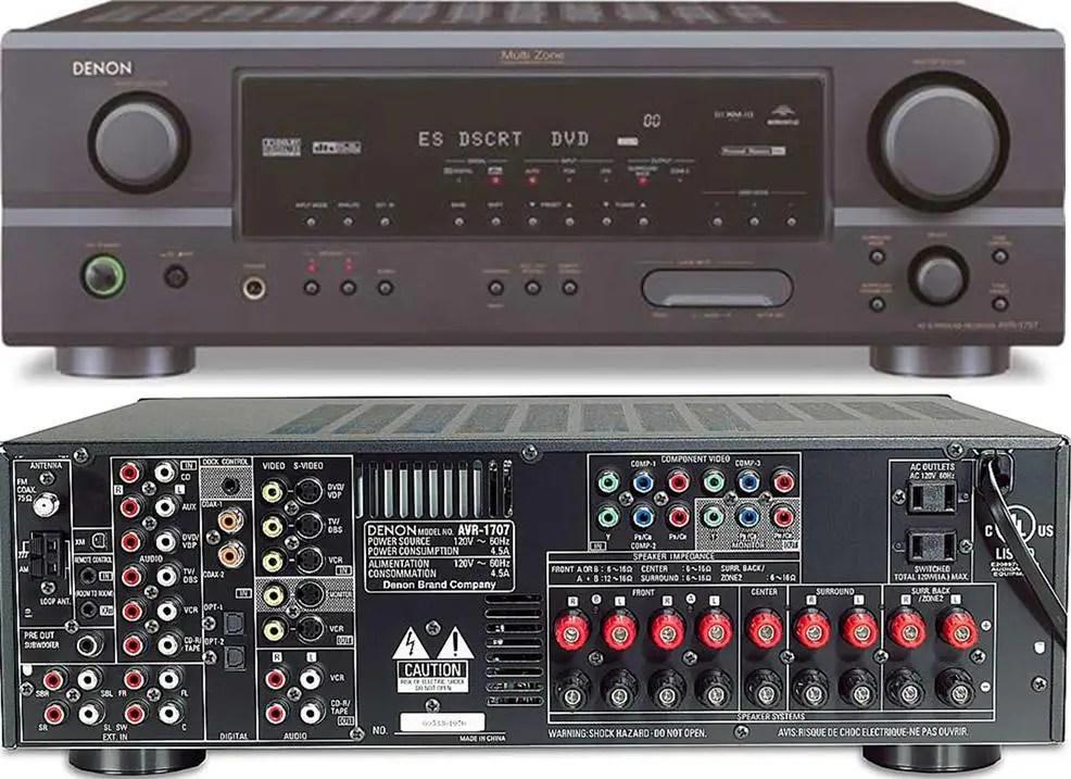 Denon AVR-1707 AV Receiver
