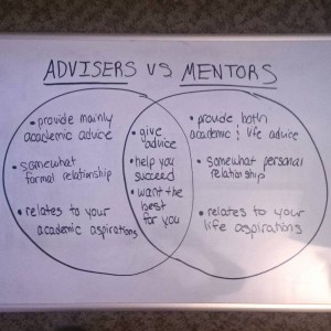 While mentors and advisers may seem similar, they can actually play very different roles in helping you succeed!