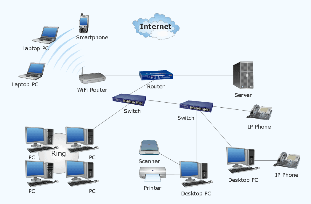 Top 10 Network Diagram, Topology & Mapping Software