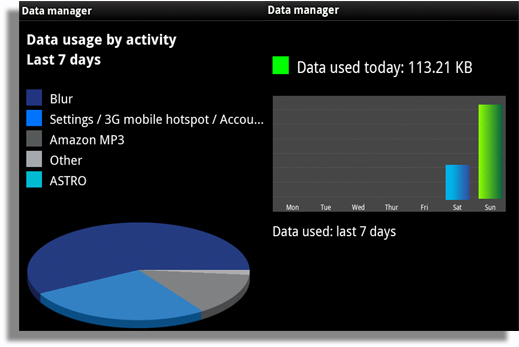 data_manager