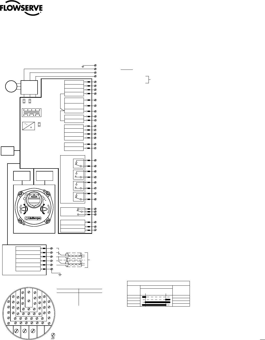 Page 41 Of Thomas Amp Betts Power Supply Limitorque Mx