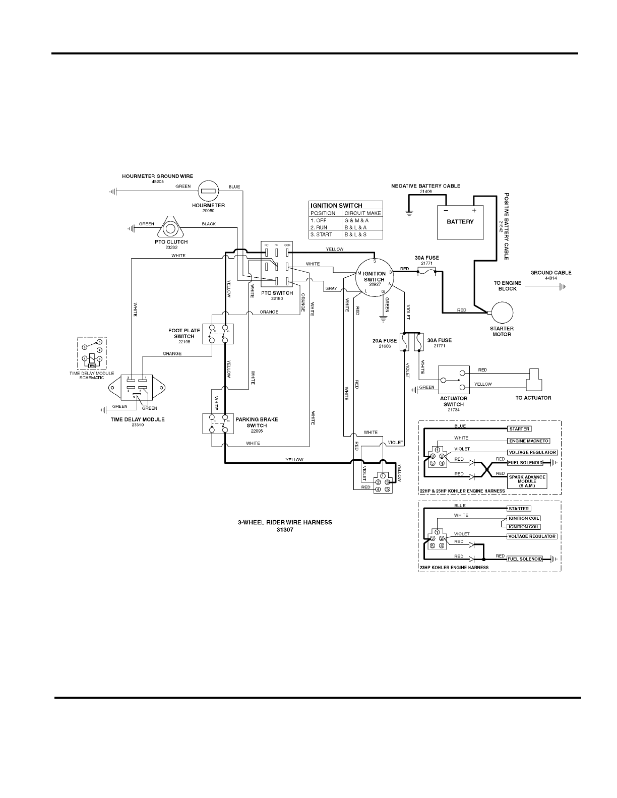 Diagram Dixon Zero Turn Mower Wiring Diagram Full
