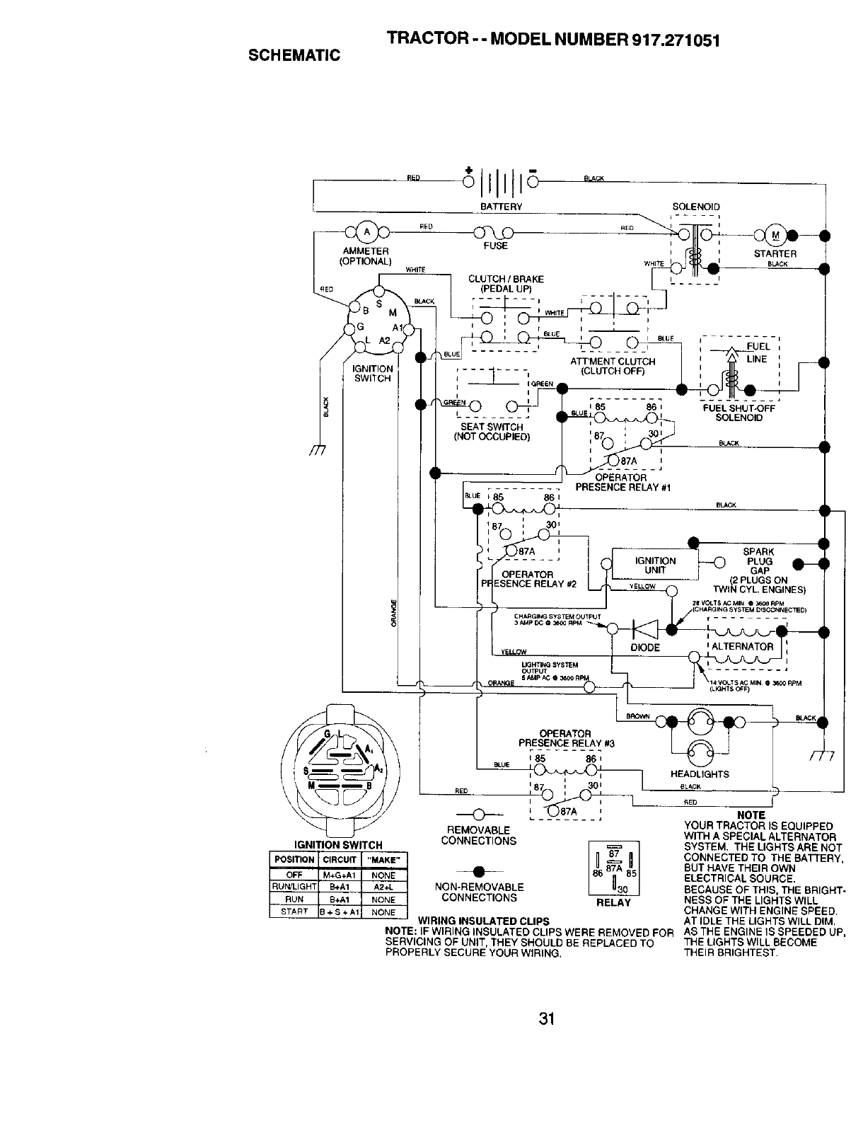 Page 31 Of Sears Lawn Mower 917 User Guide