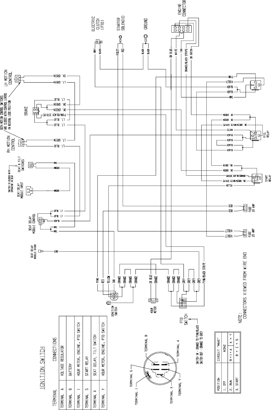 Kubota Tractor B26 Starter Wiring Diagram Kubota RTV Schematic ...