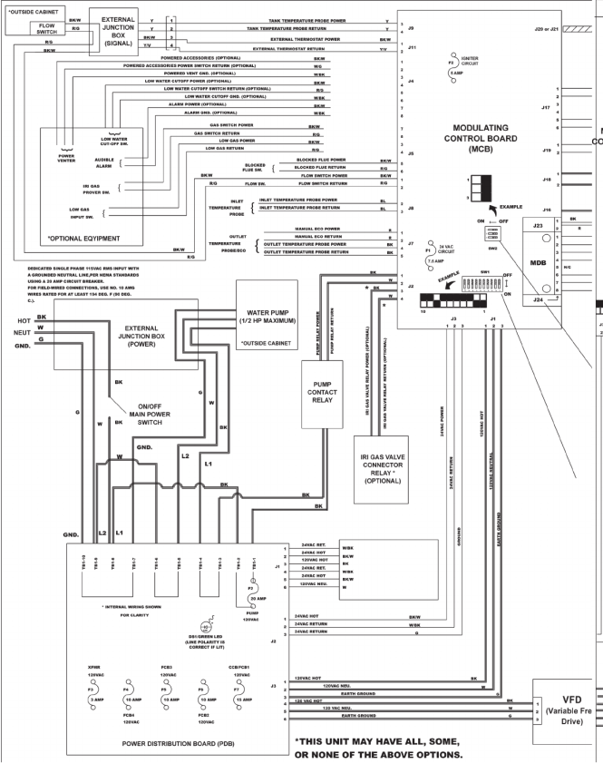 defy 500 oven wiring diagram the wiring wiring diagram for 7 pin trailer connector images