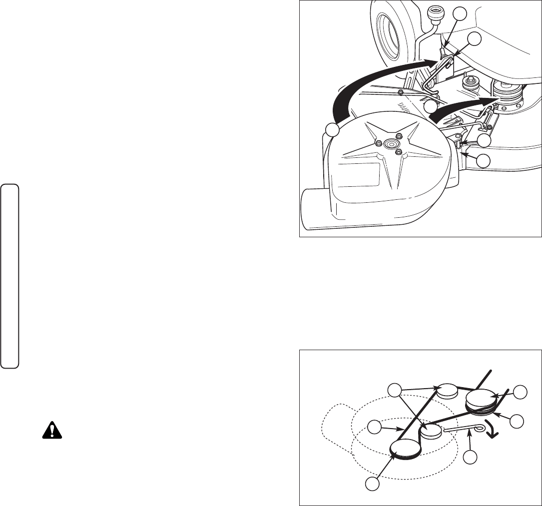 Page 21 Of Simplicity Lawn Mower User Guide