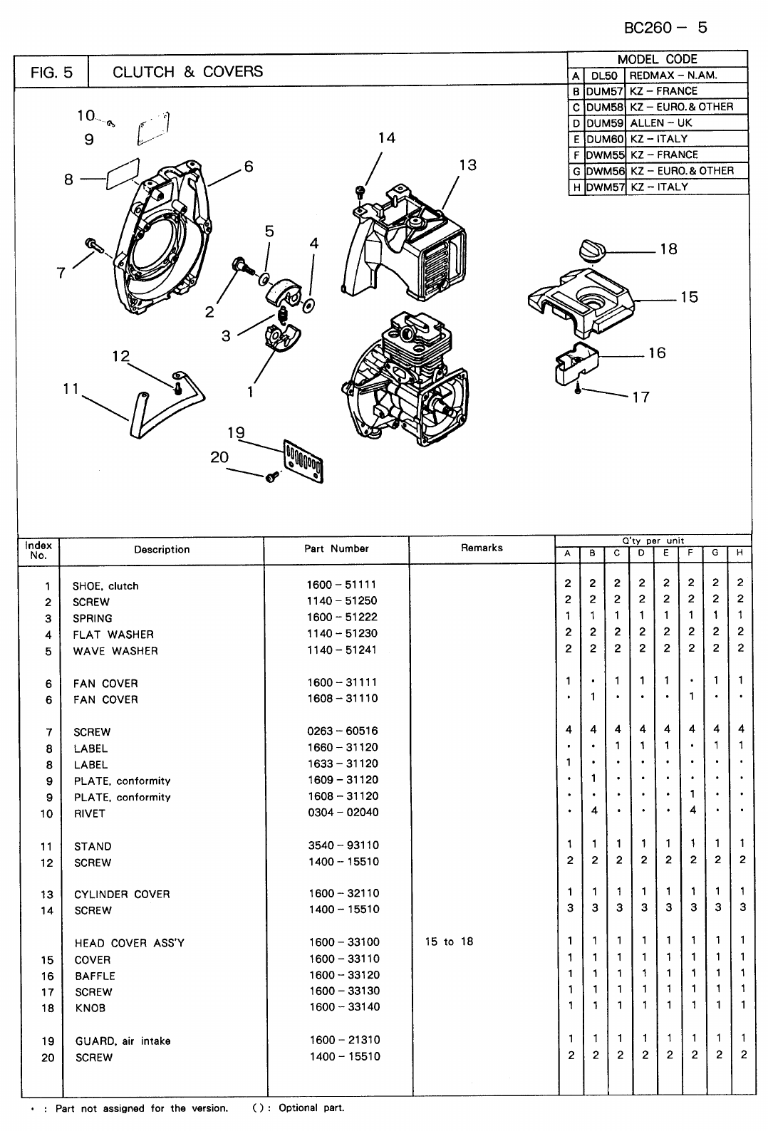 Page 6 Of Zenoah Brush Cutter Bc260dl User Guide
