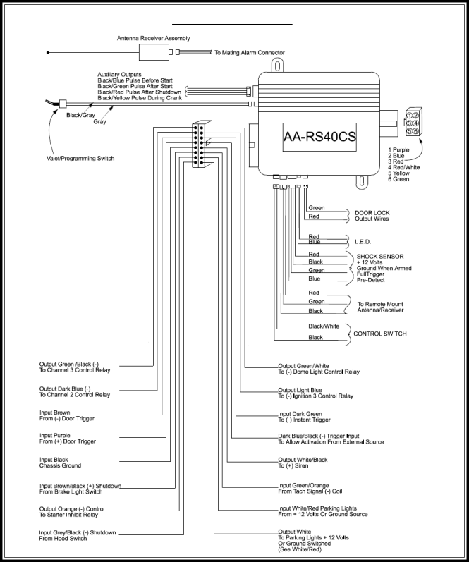 audiovox prestige car alarm wiring diagram wiring diagram platinum prestige aps787c alarm wiring diagram