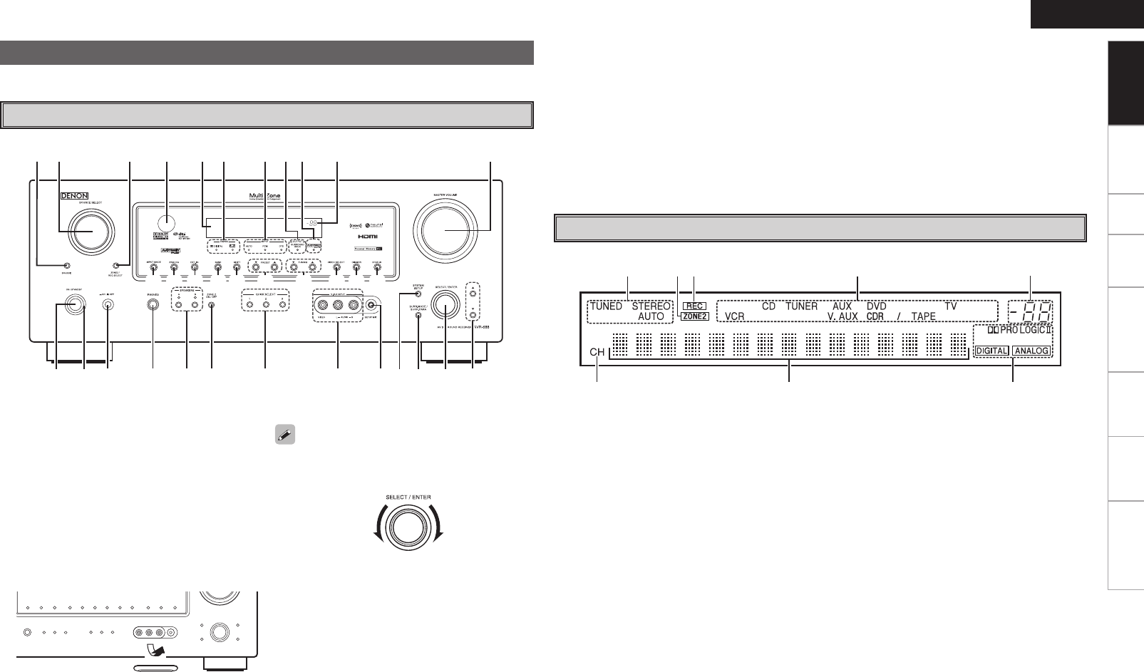 Page 7 Of Denon Stereo Receiver Avr 688 User Guide