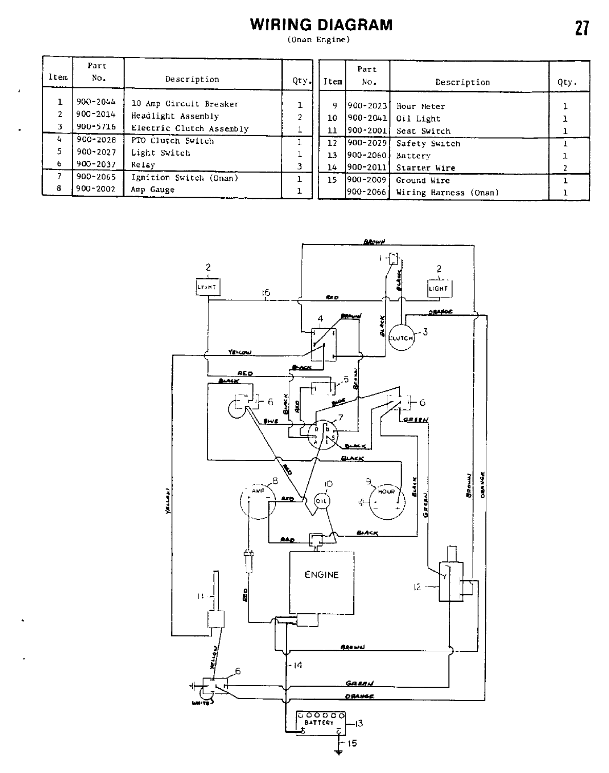 Page 29 Of White Outdoor Lawn Mower Fr User Guide