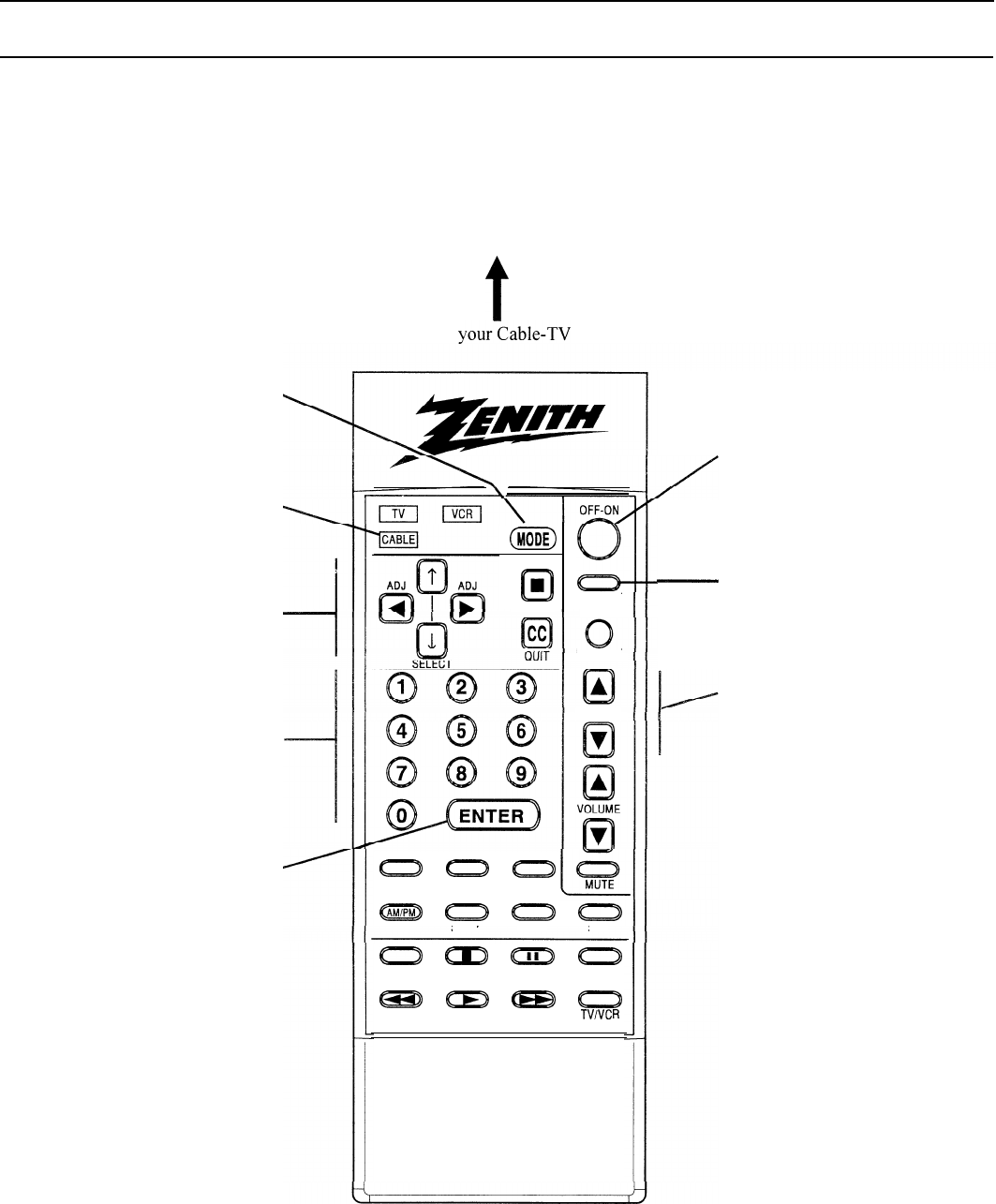 Page 4 Of Zenith Universal Remote Mbr User Guide