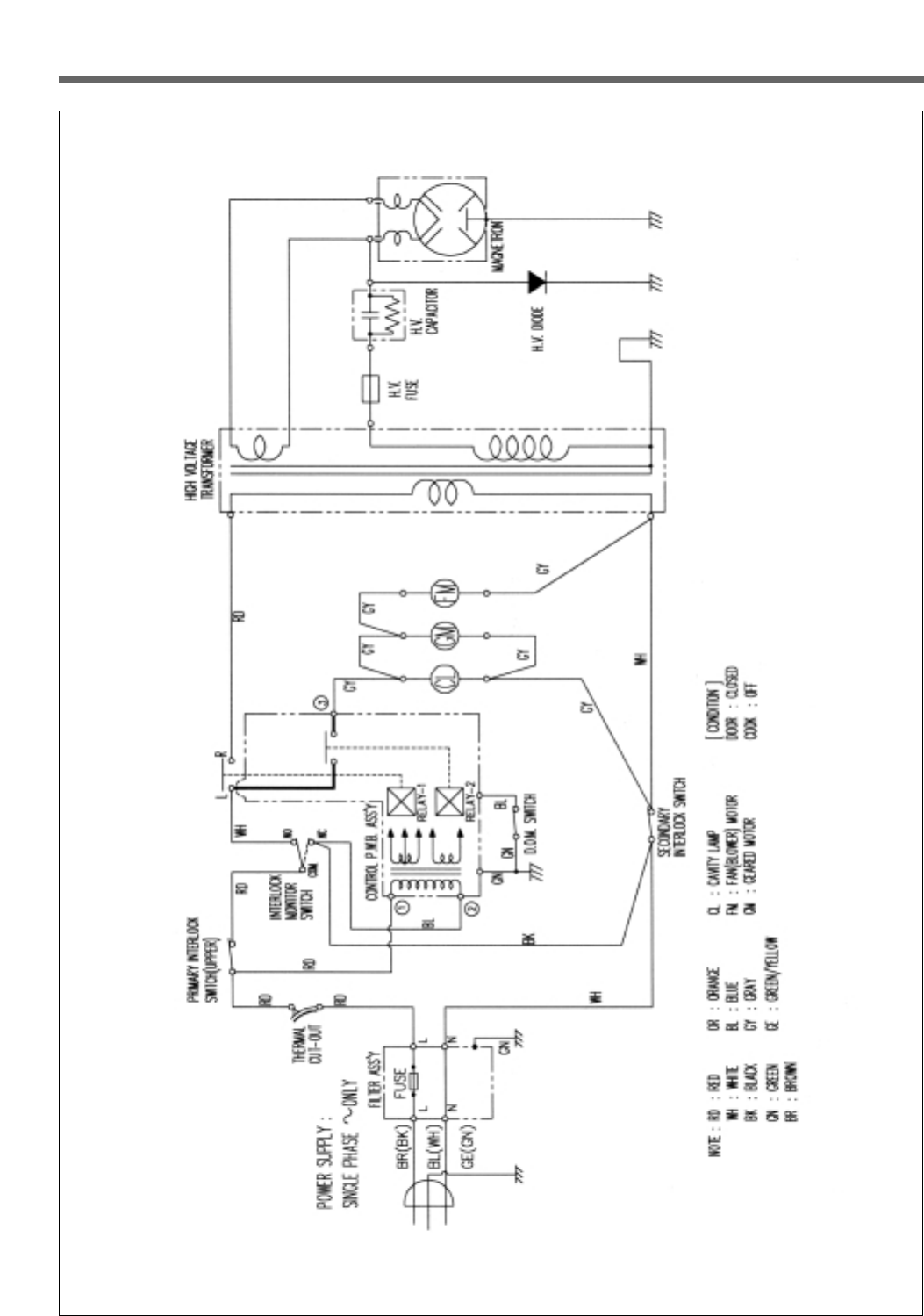 Page 25 Of Daewoo Microwave Oven Kor 63db9s User Guide