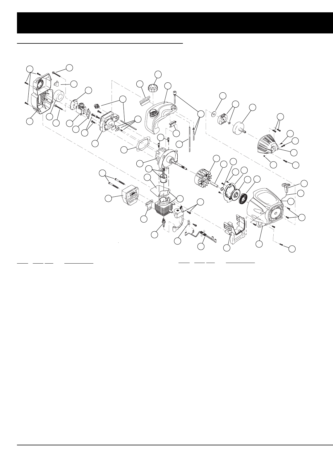 lawn and garden items