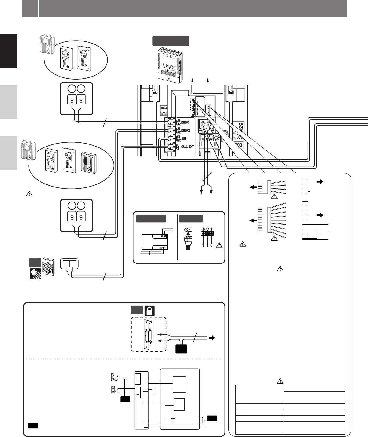 Page 4 Of Aiphone Intercom System Jf 2med User Guide