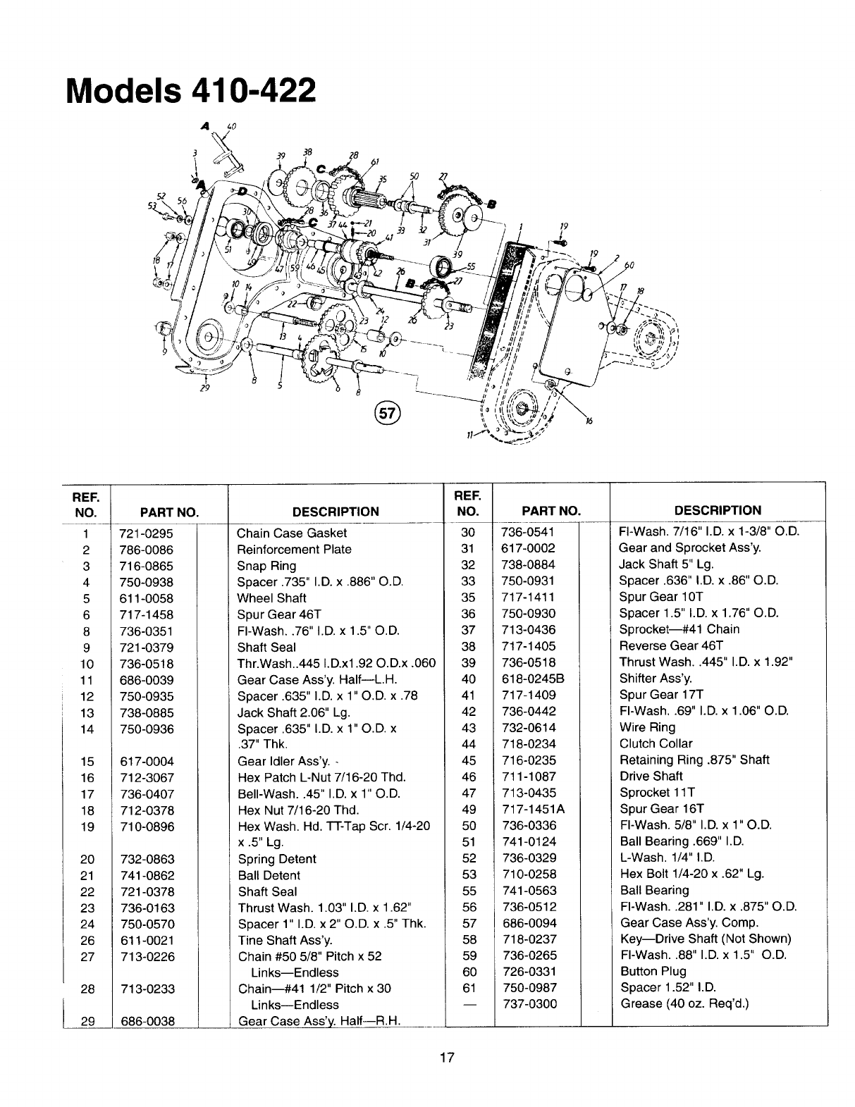 Page 17 Of Yard Machines Tiller 410 422 User Guide