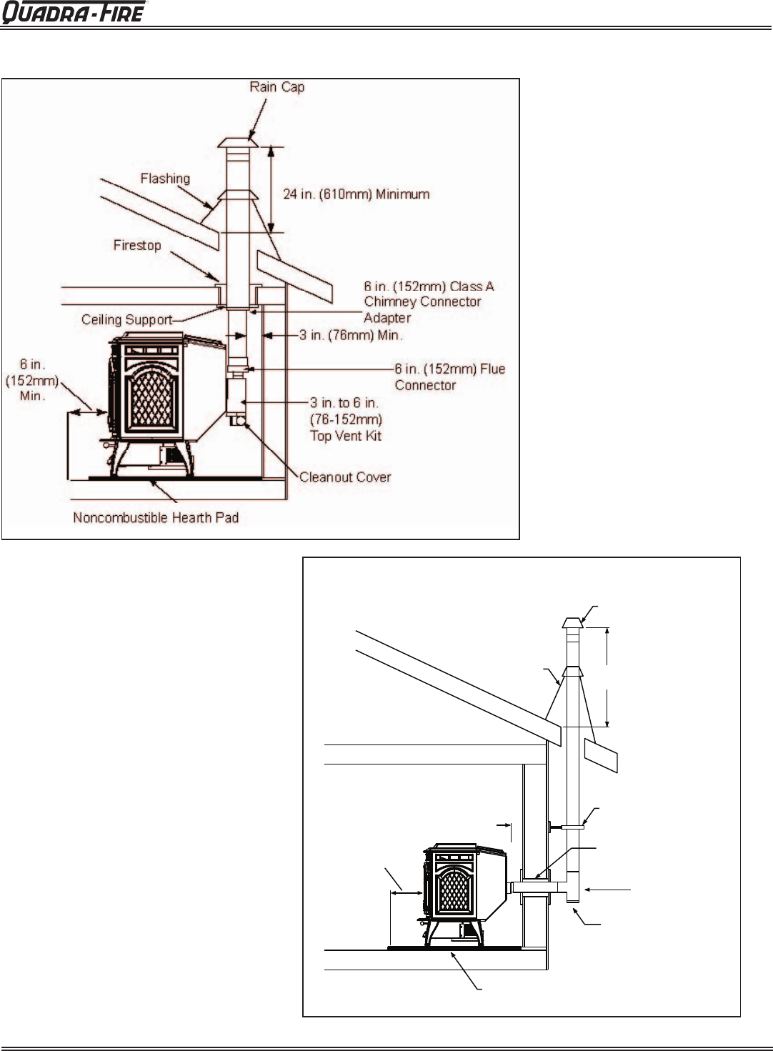Gas Heater Schematics