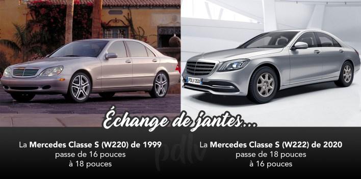 Mercedes Classe S échange de jantes