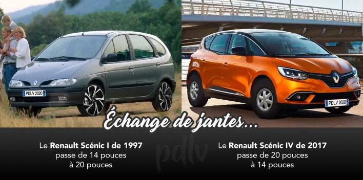 Renault Scénic échange de jantes