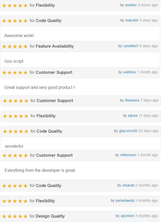 PDO Crud – Advanced PHP CRUD application (Form Builder & Database Management) - 1