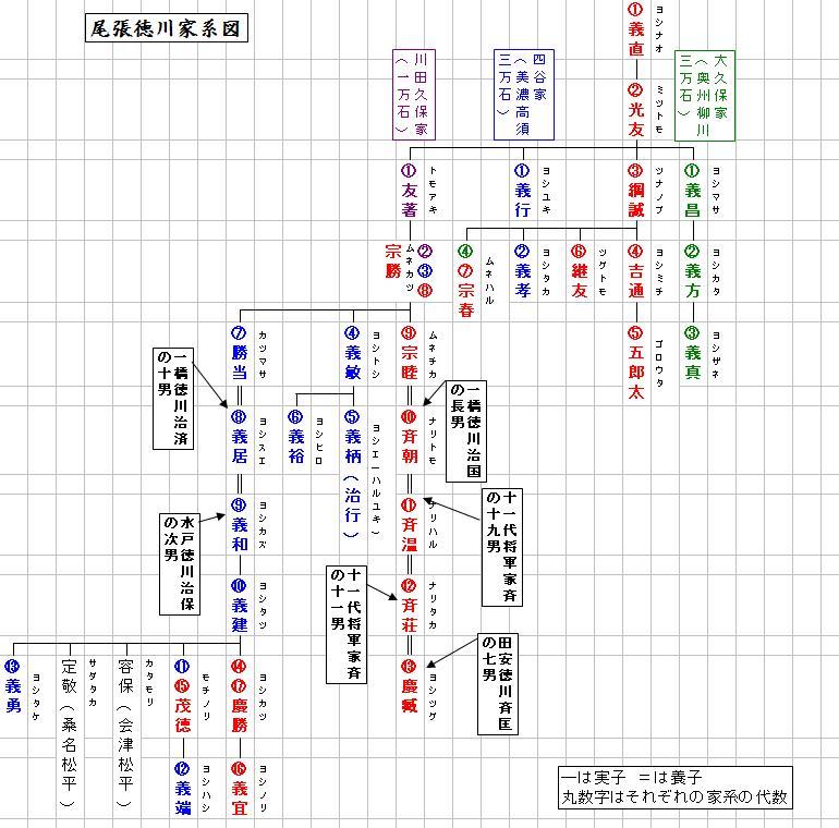 分家 - JapaneseClass.jp