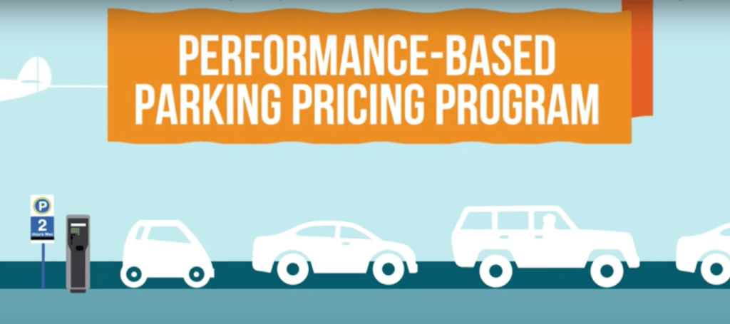 Performance based pricing
