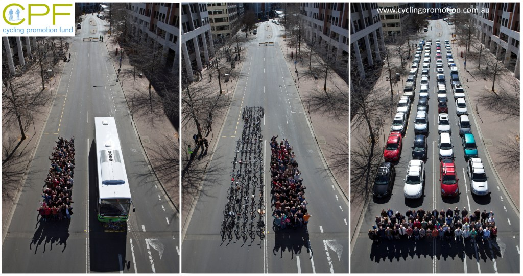 Image showing the space it takes to transport 60 people but bike, bus, and car. Cars take up far more space.
