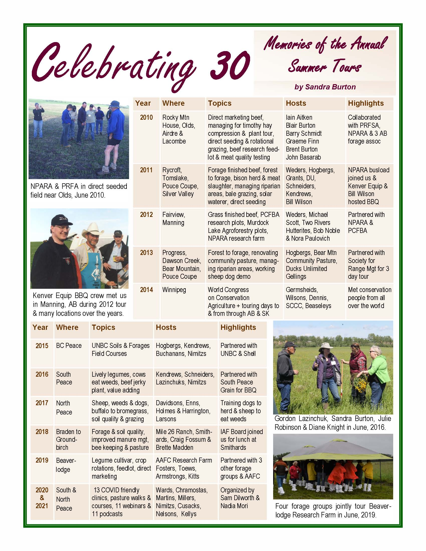 Celebrating_30Yr_Tours_Decade3