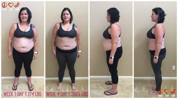 Week 4 of 52 – My 100 Pound Journey | Peace Love and Low Carb