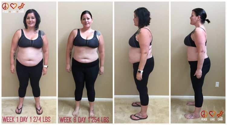 Week 8 Day 1 Progress - 20 Pounds Lost - My 100 Pound Journey - Peace Love and Low Carb