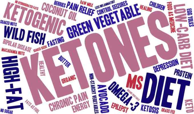 10 Signs that You Might be in Ketosis | Peace Love and Low Carb