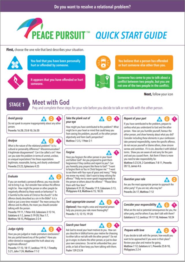 Quick Start Guide – Two-page PDF – Peace Pursuit