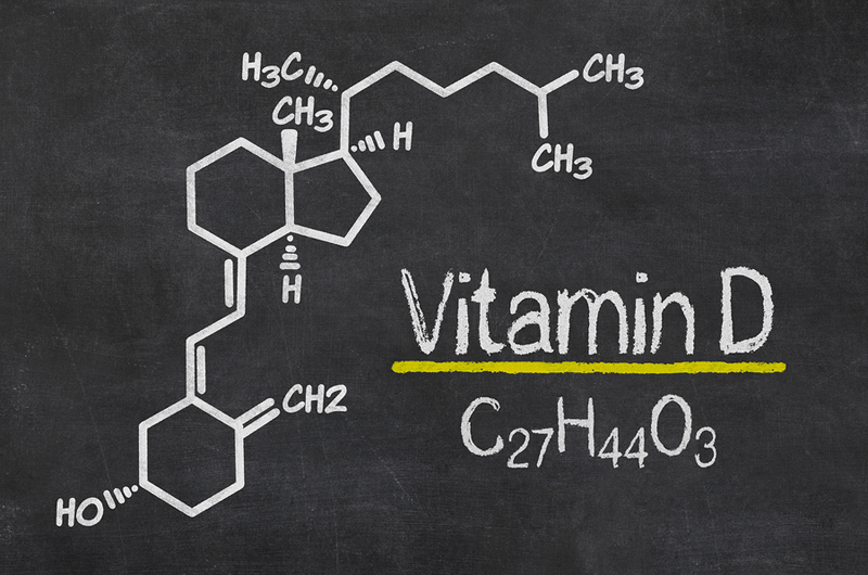 vitamin d deficiency and endometriosis